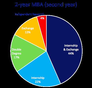 HitotsubashiICS_2Y_MBA_2019Graduates_fullycustomizable_secondyear_MBA