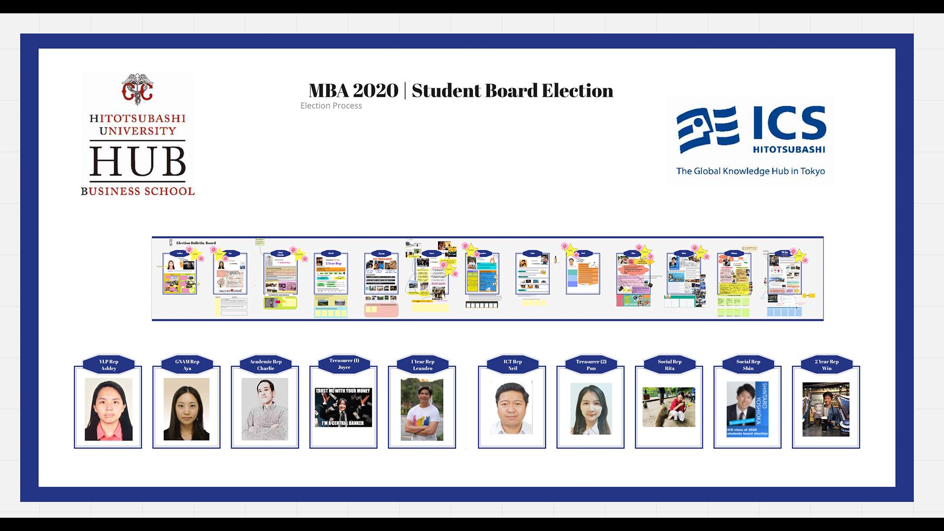 Student board Hitotsubashi ICS